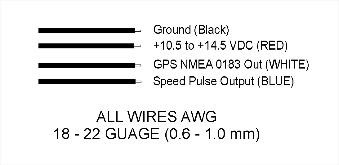 GPS2 Connection Diagram